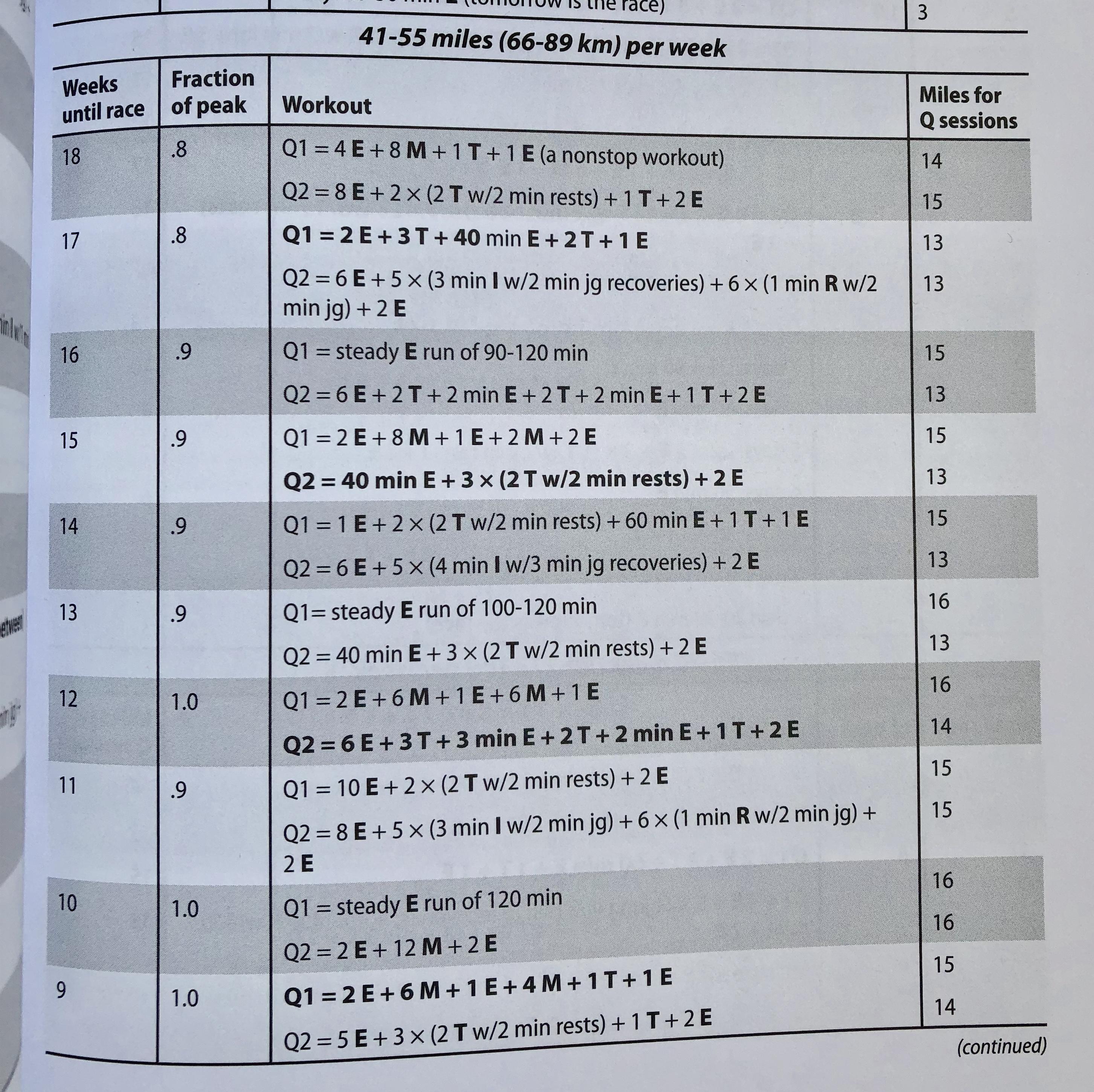 2Q-program